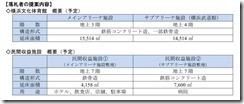 横浜文化体育館再整備事業落札者提案